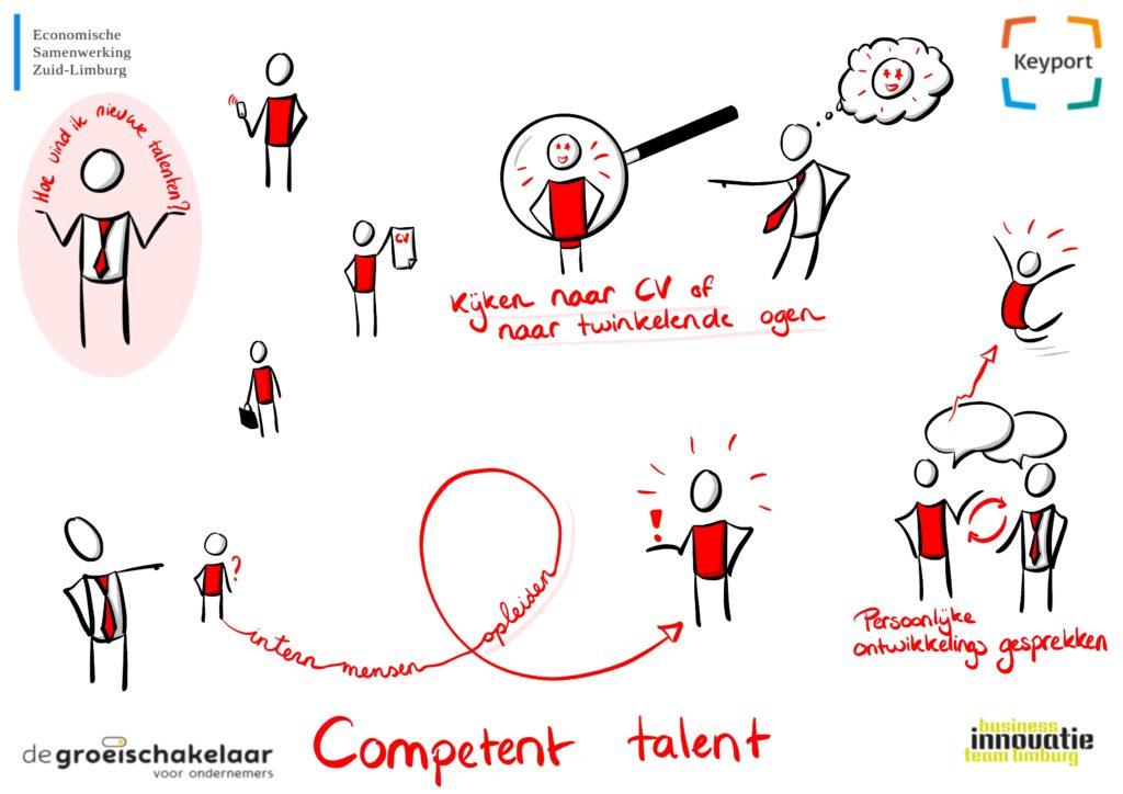 Competent Talent